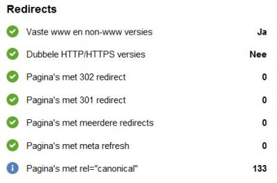 Google website indexeren