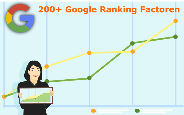 google ranking factoren