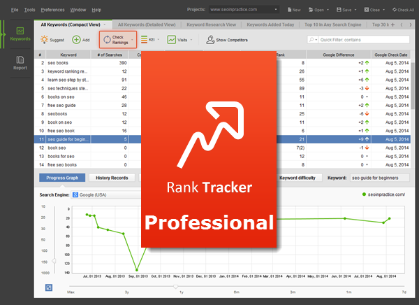 Rank Tracker Professional